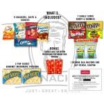 Movie Night Crunch Case (15 Count)